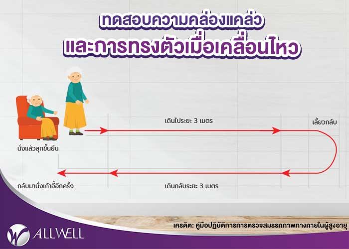 การทดสอบสมรรถภาพทางกายผู้สูงอายุ